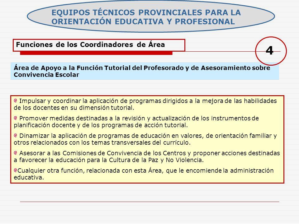 EQUIPOS TÉCNICOS PROVINCIALES PARA LA ORIENTACIÓN EDUCATIVA Y PROFESIONAL Funciones de los Coordinadores de Área Área de Apoyo a la Función Tutorial d