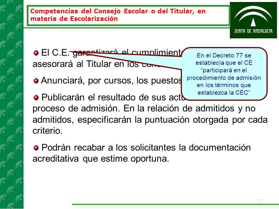 10 Competencias del Consejo Escolar o del Titular, en materia de Escolarización El C.E. garantizará el cumplimiento de la normativa o asesorará al Tit