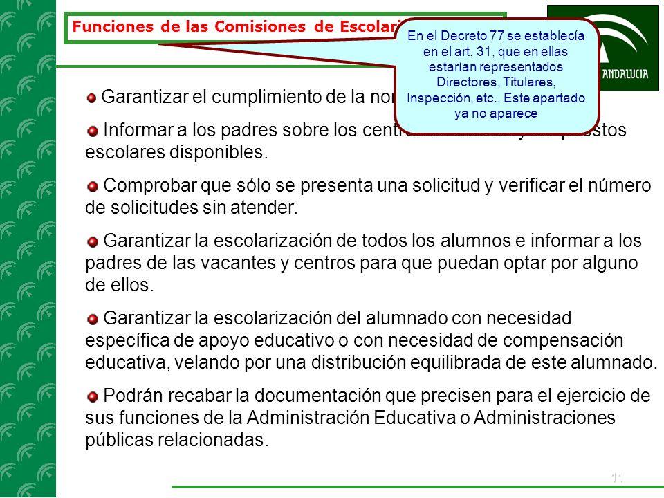 11 Funciones de las Comisiones de Escolarización Garantizar el cumplimiento de la normativa. Informar a los padres sobre los centros de la zona y los
