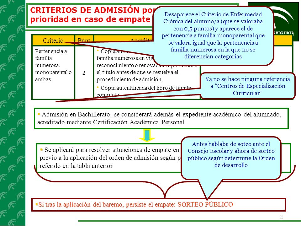 8 CRITERIOS DE ADMISIÓN por orden de prioridad en caso de empate CriterioPuntAcreditaciónObservaciones Pertenencia a familia numerosa, monoparental o