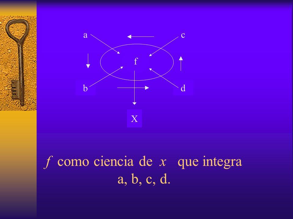 f como ciencia de x que integra a, b, c, d. a b c d f X