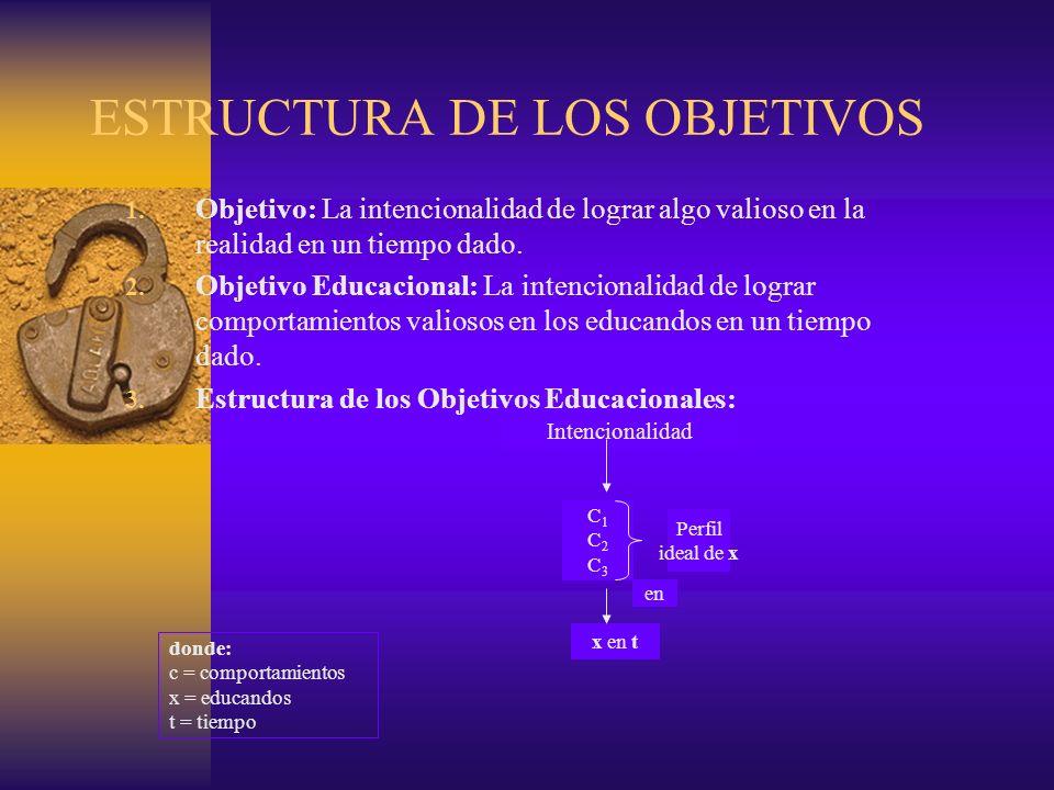 ESCALAS Y DISCRIMINACIÓN ESCUELA ORIGINAL: ESCALA MODIFICADA ABCABC A 20 B 19 C 18 D 17 E 16 F 15 G 14 H 13 I 12 J 11 K 10 L 9 M 8 N 7 O 6 P 5 Q 4 R 3 S 2 T 1 U O A + = A A- = B B+ = C B- = D C+ = E C- = F ESCALA SUPER MODIFI- CADA