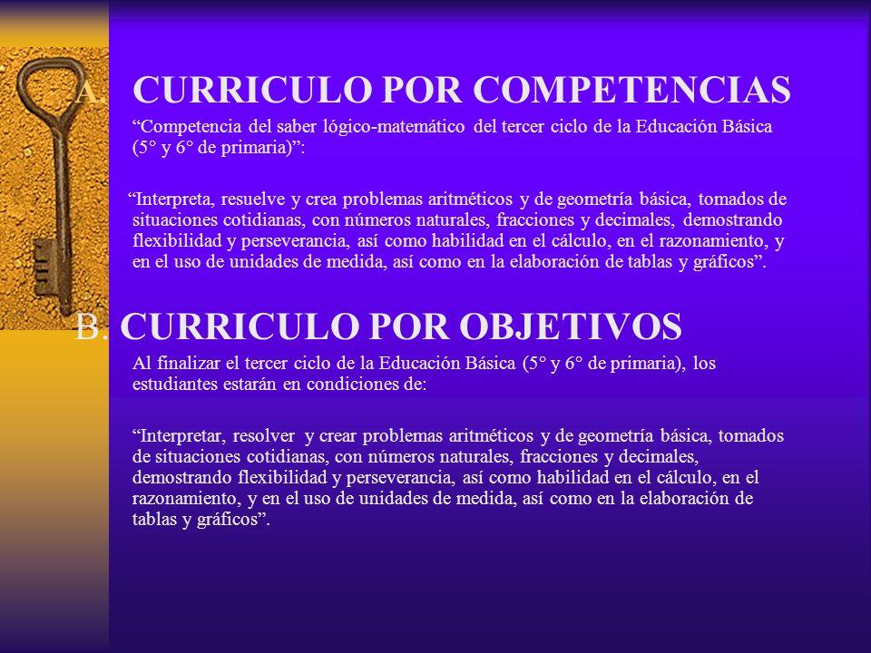 A. CURRICULO POR COMPETENCIAS Competencia del saber lógico-matemático del tercer ciclo de la Educación Básica (5° y 6° de primaria): Interpreta, resue