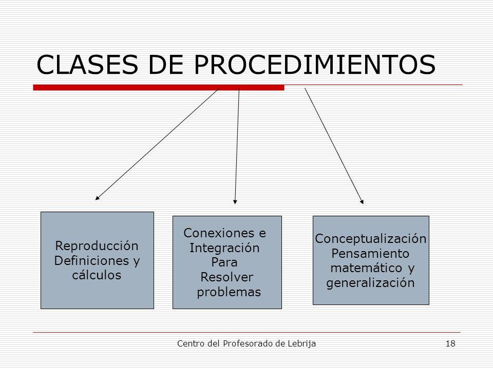 Centro del Profesorado de Lebrija18 CLASES DE PROCEDIMIENTOS Reproducción Definiciones y cálculos Conexiones e Integración Para Resolver problemas Con