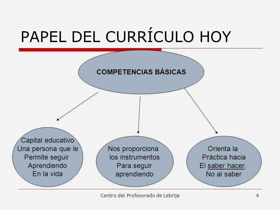 Centro del Profesorado de Lebrija4 PAPEL DEL CURRÍCULO HOY COMPETENCIAS BÁSICAS Capital educativo Una persona que le Permite seguir Aprendiendo En la