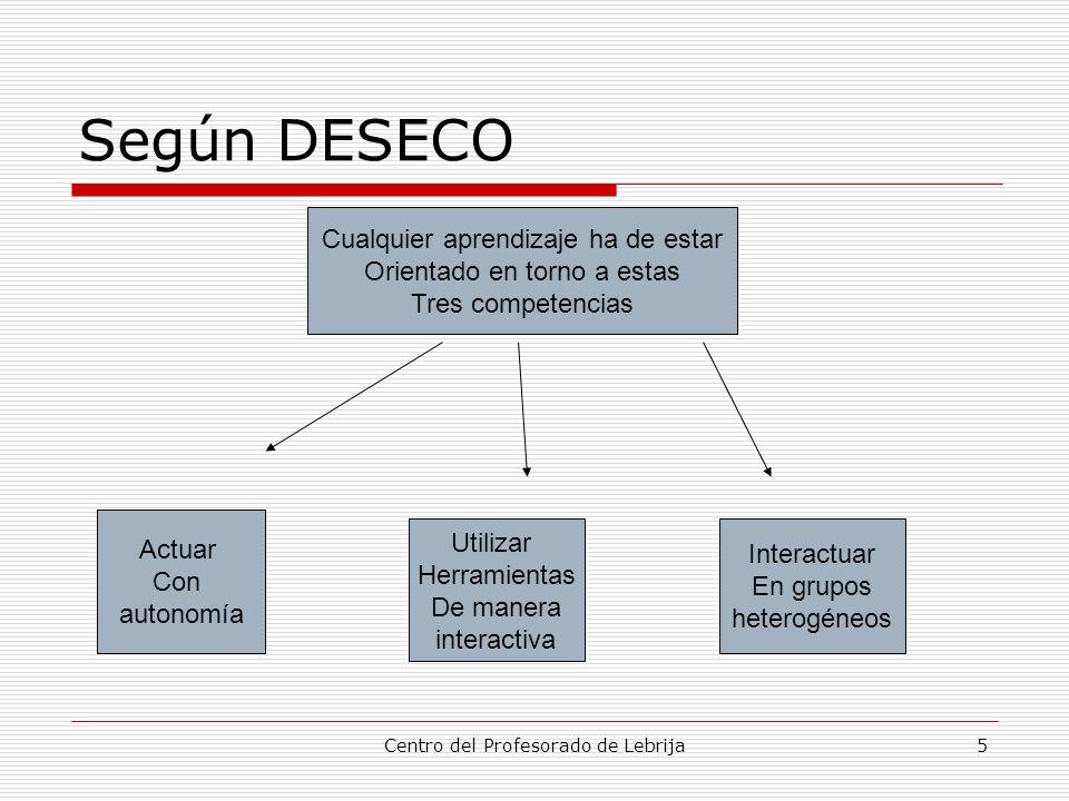 Centro del Profesorado de Lebrija5 Según DESECO Cualquier aprendizaje ha de estar Orientado en torno a estas Tres competencias Actuar Con autonomía Ut