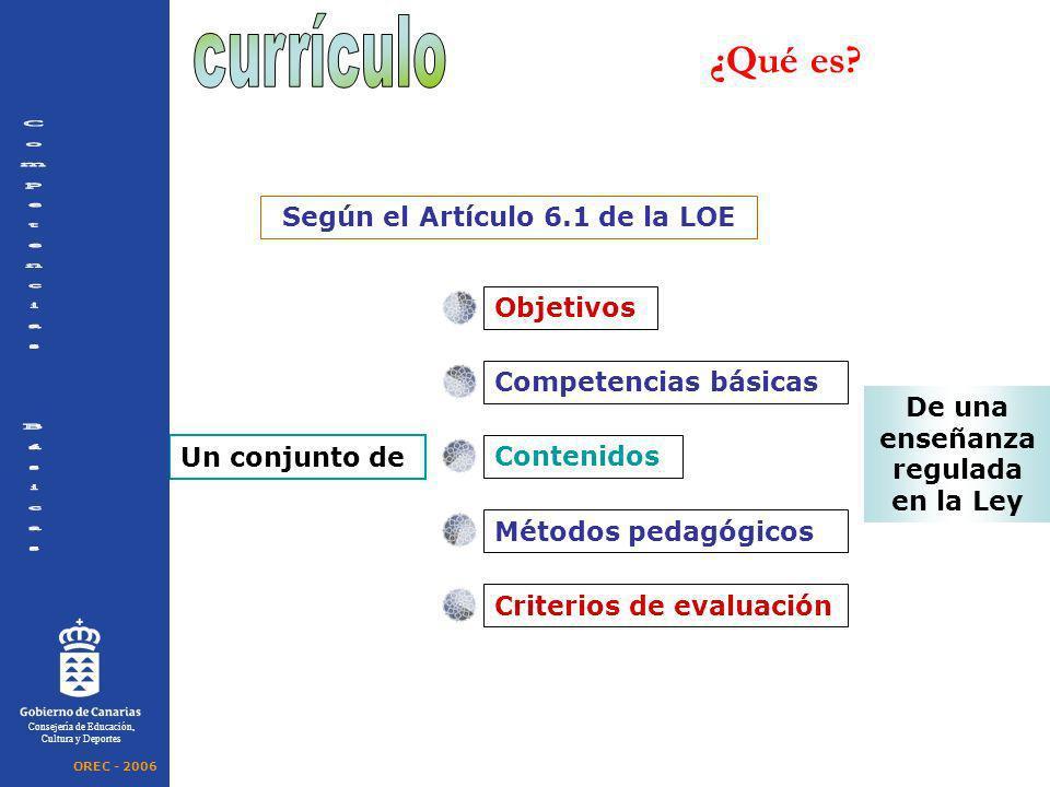 Según el Artículo 6.1 de la LOE Un conjunto de Objetivos Competencias básicas Contenidos Métodos pedagógicos Criterios de evaluación De una enseñanza