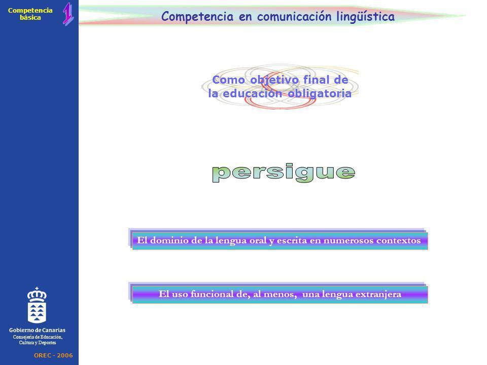 Consejería de Educación, Cultura y Deportes Competencia en comunicación lingüística Como objetivo final de la educación obligatoria El dominio de la l
