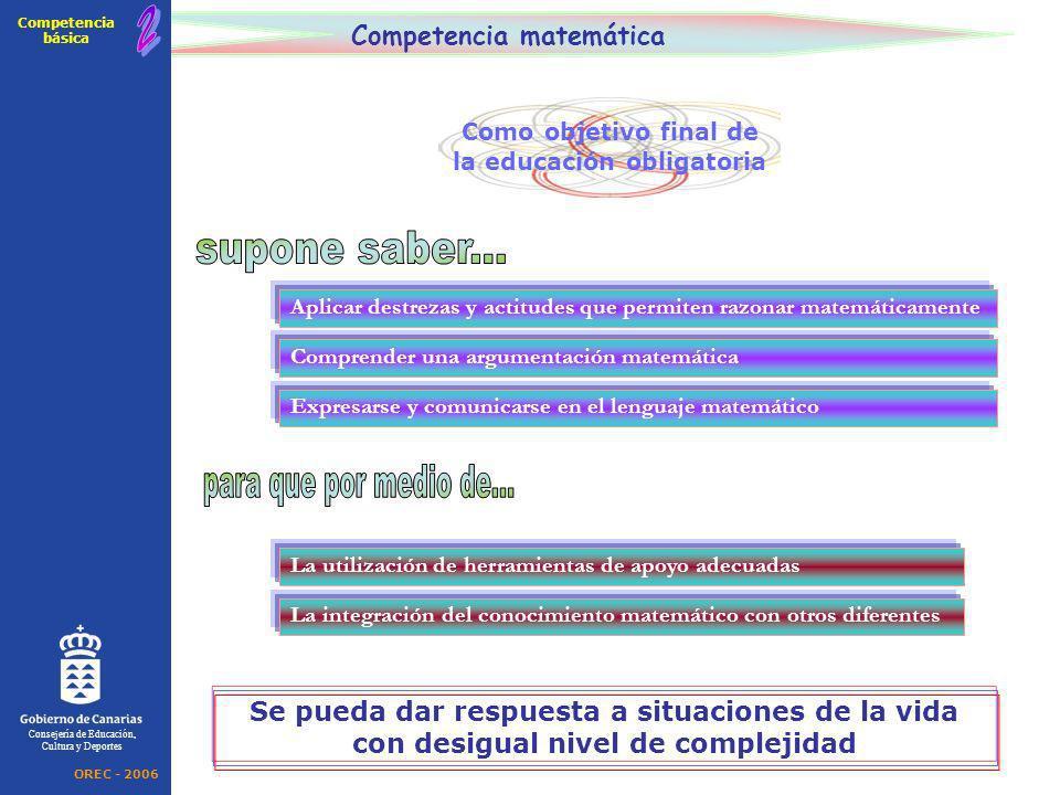 Consejería de Educación, Cultura y Deportes Competencia matemática Como objetivo final de la educación obligatoria Aplicar destrezas y actitudes que p