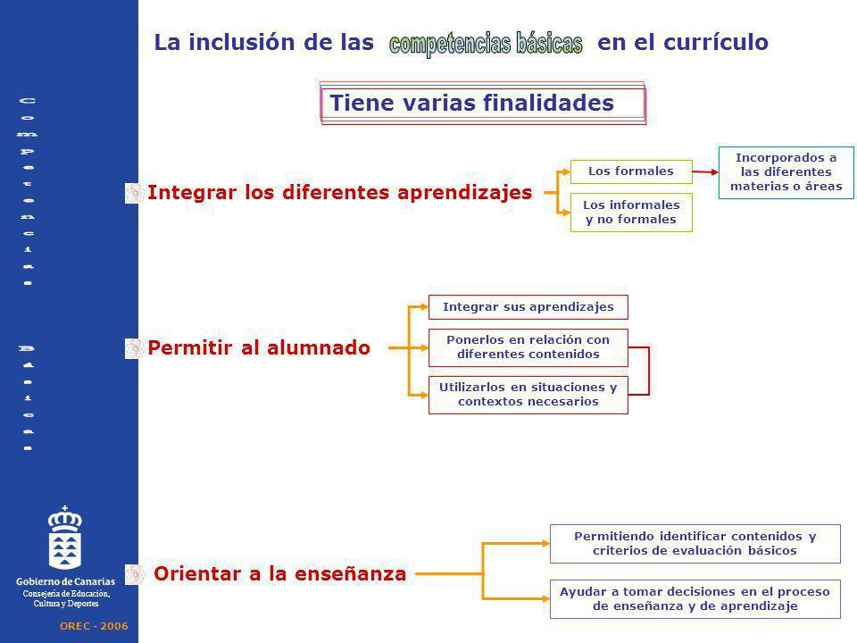 Los formales Tiene varias finalidades Integrar los diferentes aprendizajes Permitir al alumnado Orientar a la enseñanza La inclusión de lasen el currí