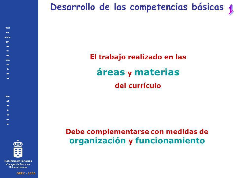 Debe complementarse con medidas de organización y funcionamiento Desarrollo de las competencias básicas Consejería de Educación, Cultura y Deportes El