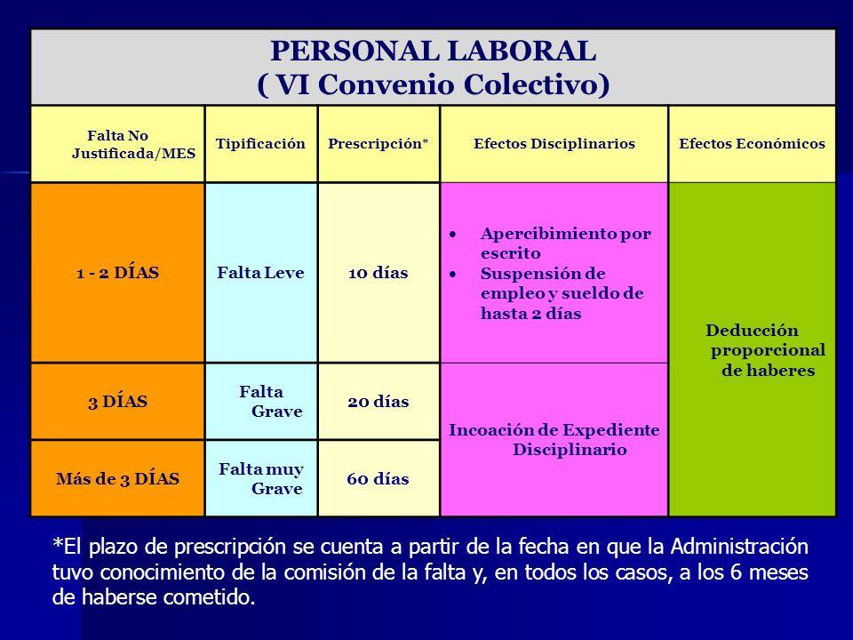 PERSONAL FUNCIONARIO ( R.D.
