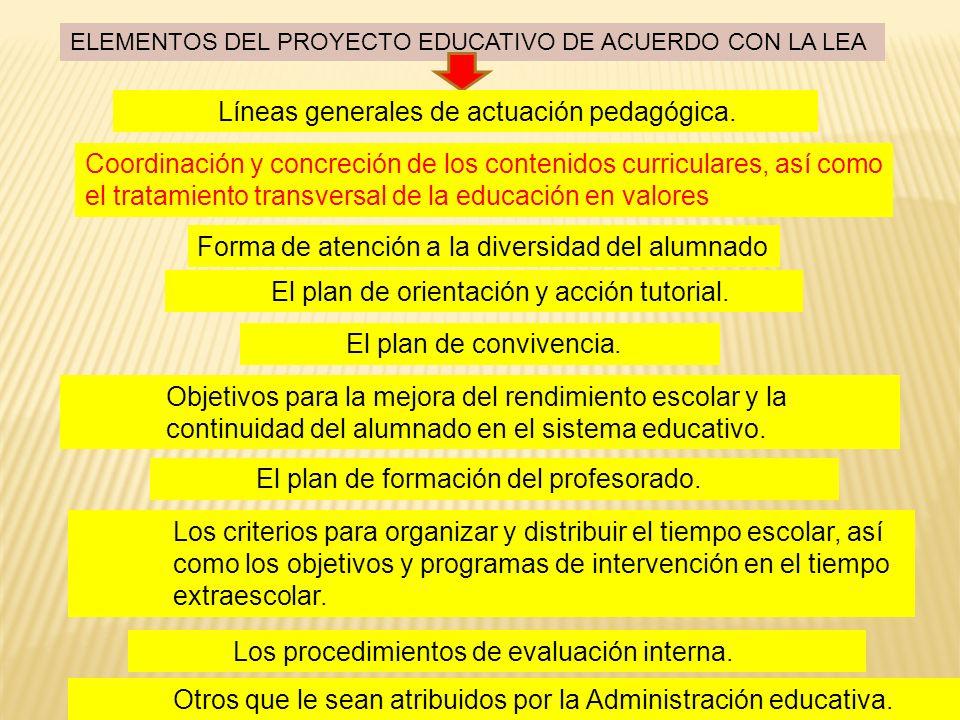 13 ELEMENTOS DEL PROYECTO EDUCATIVO DE ACUERDO CON LA LEA Otros que le sean atribuidos por la Administración educativa. Líneas generales de actuación