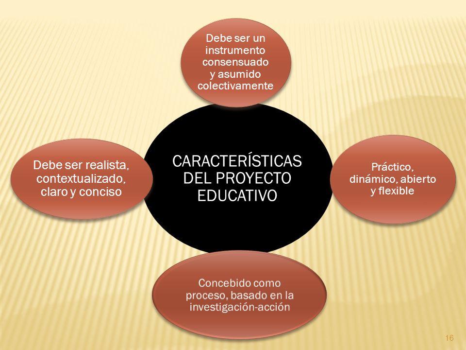 CARACTERÍSTICAS DEL PROYECTO EDUCATIVO Debe ser un instrumento consensuado y asumido colectivamente Práctico, dinámico, abierto y flexible Concebido c