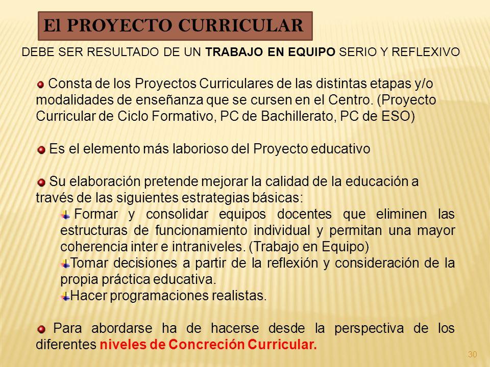 30 El PROYECTO CURRICULAR Consta de los Proyectos Curriculares de las distintas etapas y/o modalidades de enseñanza que se cursen en el Centro. (Proye