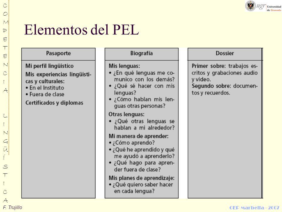F. Trujillo COMPETENCIALINGÜÍSTICACOMPETENCIALINGÜÍSTICA CEP Marbella - 2007 Elementos del PEL