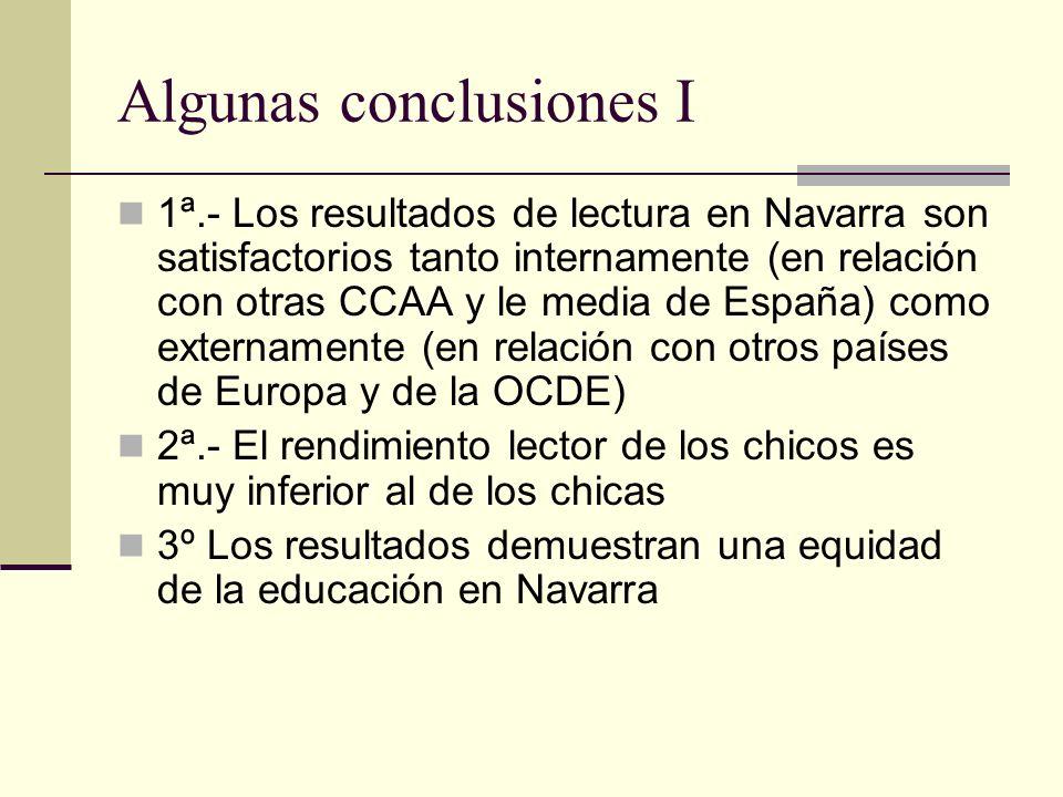Algunas conclusiones I 1ª.- Los resultados de lectura en Navarra son satisfactorios tanto internamente (en relación con otras CCAA y le media de España) como externamente (en relación con otros países de Europa y de la OCDE) 2ª.- El rendimiento lector de los chicos es muy inferior al de los chicas 3º Los resultados demuestran una equidad de la educación en Navarra