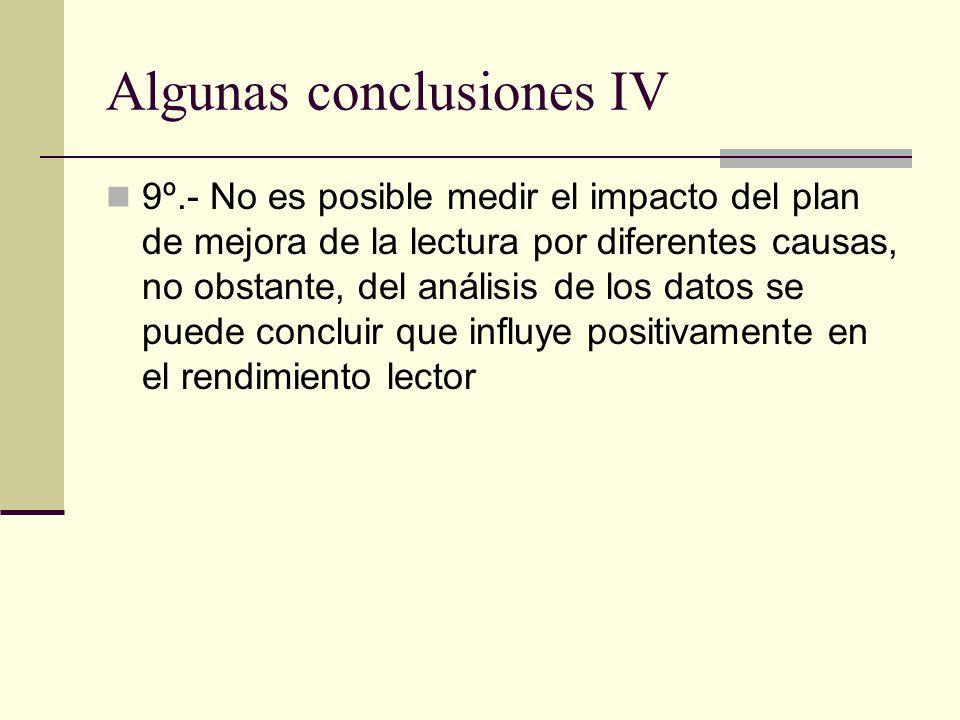 Algunas conclusiones IV 9º.- No es posible medir el impacto del plan de mejora de la lectura por diferentes causas, no obstante, del análisis de los datos se puede concluir que influye positivamente en el rendimiento lector