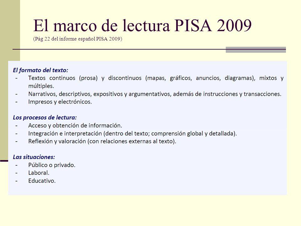 El marco de lectura PISA 2009 (Pág 22 del informe español PISA 2009)