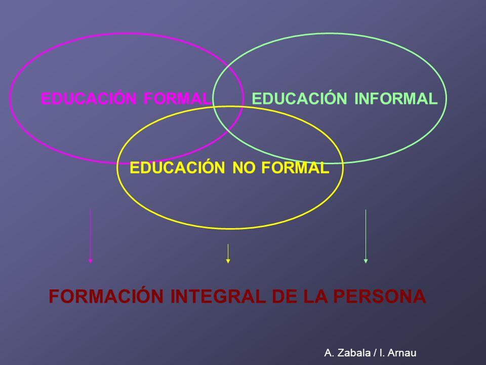 EDUCACIÓN FORMAL EDUCACIÓN INFORMAL EDUCACIÓN NO FORMAL FORMACIÓN INTEGRAL DE LA PERSONA A. Zabala / l. Arnau