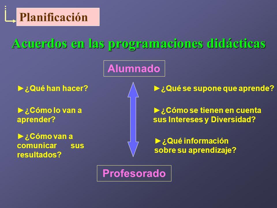 Acuerdos en las programaciones didácticas Alumnado ¿Qué han hacer?¿Qué se supone que aprende? ¿Cómo van a comunicar sus resultados? ¿Qué información s