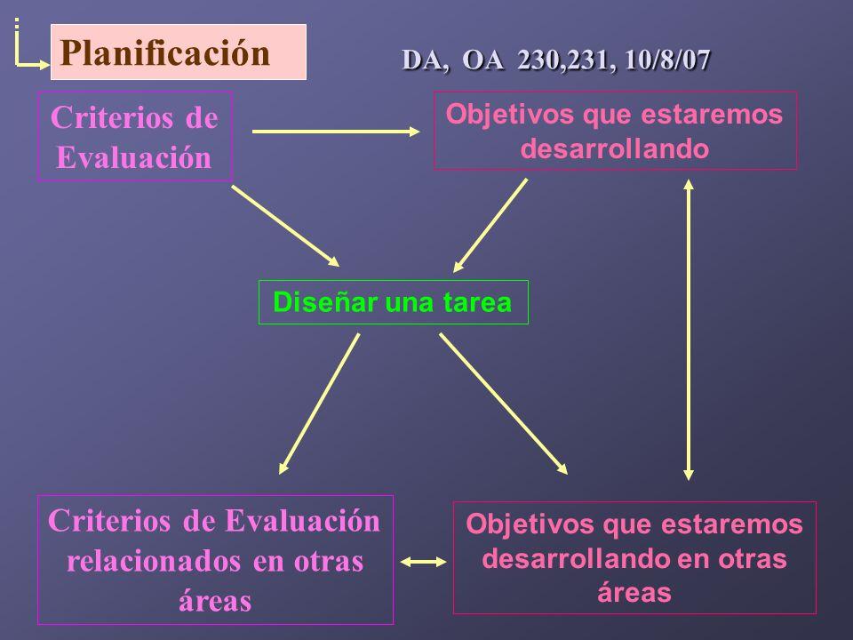 Criterios de Evaluación DA, OA 230,231, 10/8/07 Criterios de Evaluación relacionados en otras áreas Diseñar una tarea Objetivos que estaremos desarrol