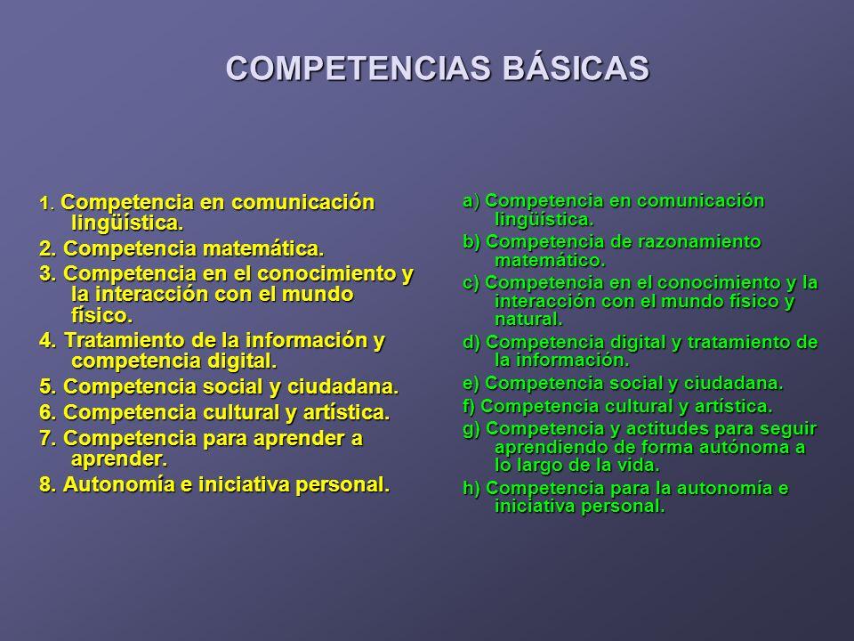 COMPETENCIAS BÁSICAS COMPETENCIAS BÁSICAS 1. Competencia en comunicación lingüística. 2. Competencia matemática. 3. Competencia en el conocimiento y l