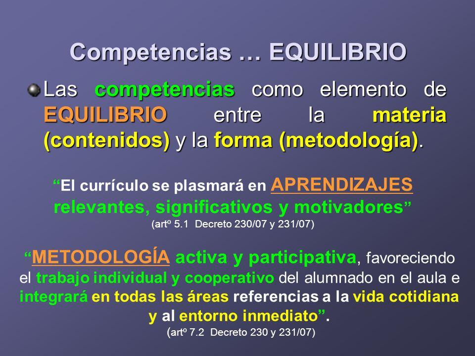 Competencias … EQUILIBRIO Las competencias competencias como elemento de EQUILIBRIO EQUILIBRIO entre la materia (contenidos) (contenidos) y la forma (