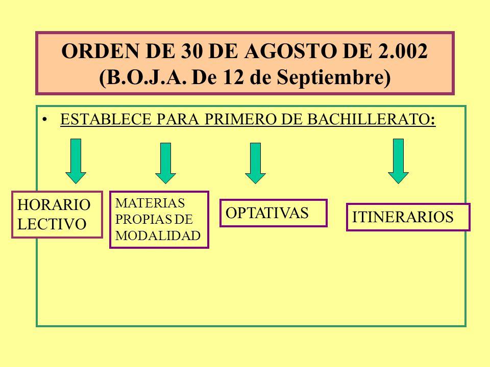 disposición transitoria 1ª: CALENDARIO DE IMPLANTACIÓN: CURSO 2.002/2.003: SE APLICARÁN LAS MODIFICACIONES QUE AFECTAN A 1º. CURSO 2.003/2.004: SE APL