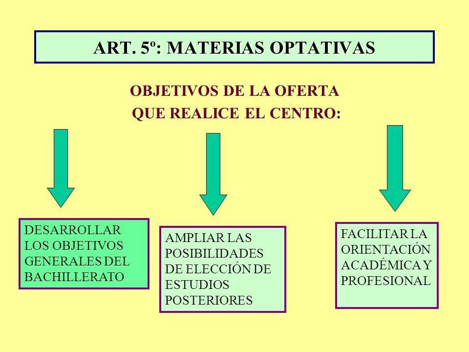 ART. 4º: MATERIAS PROPIAS DE MODALIDAD DE PRIMERO DE BACHILLERATO BACH. DE ARTES DIBUJO ARTÍSTICO I. DIBUJO TÉCNICO I. VOLUMEN BACH. C.N. Y SALUD BIOL