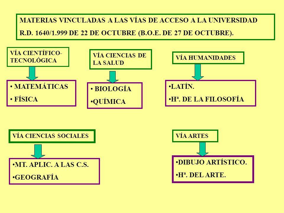 ART. 6º.: ITINERARIOS EDUCATIVOS SON DIFERENTES AGRUPAMIENTOS DE LAS MATERIAS PROPIAS DE LA MODALIDAD, COMPLETADOS CON DETERMINADAS MATERIAS OPTATIVAS