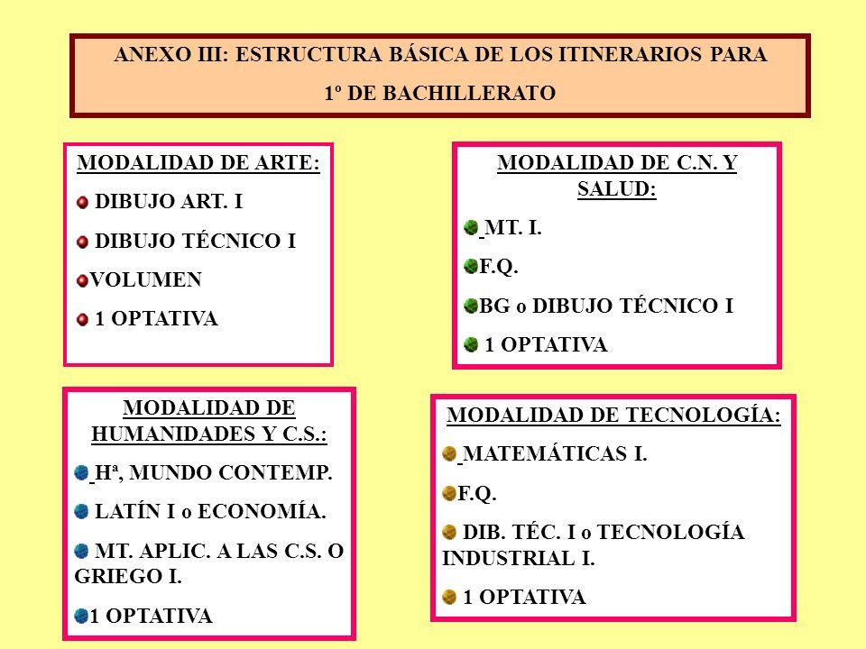 MATERIAS VINCULADAS A LAS VÍAS DE ACCESO A LA UNIVERSIDAD R.D. 1640/1.999 DE 22 DE OCTUBRE (B.O.E. DE 27 DE OCTUBRE). VÍA CIENTÍFICO- TECNOLÓGICA MATE