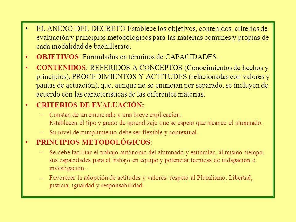 FINALIDADES EDUCATIVAS DEL BACHILLERATO FAVORECER LA MADUREZ INTELECTUAL Y HUMANA DE LOS ALUMNOS/AS. FAVORECER LOS CONOCIMIENTOS Y HABILIDADES QUE LES