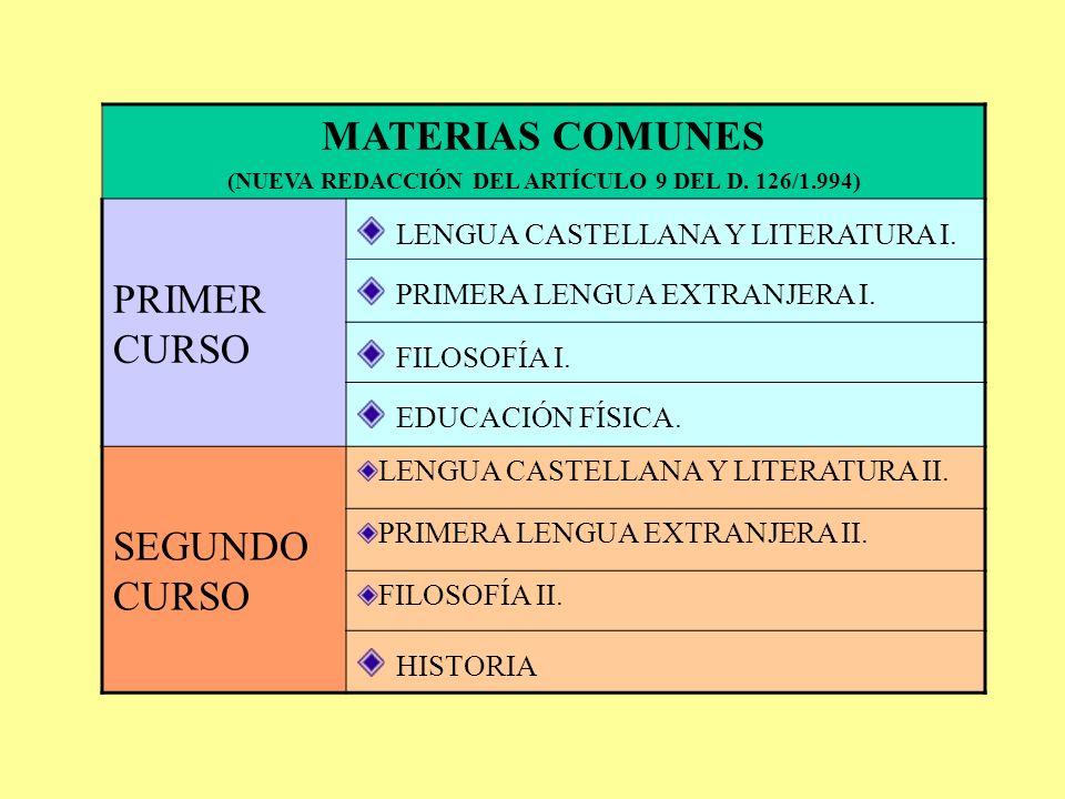 NUEVA REDACCIÓN DE LOS ARTÍCULOS 7 y 8 DEL DECRETO 126/1.994. LOS CENTROS EDUCATIVOS, A TRAVÉS DE SUS PROYECTOS CURRICULARES, INCORPORARÁN LOS CONTENI