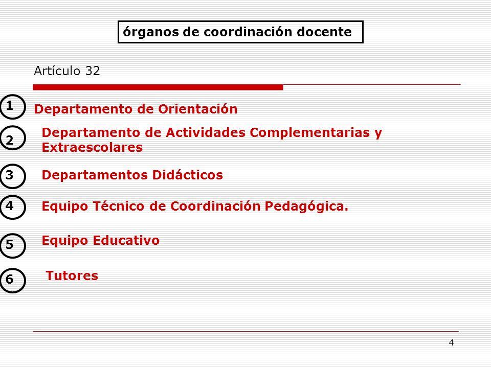 4 órganos de coordinación docente Departamento de Orientación 1 2 Equipo Técnico de Coordinación Pedagógica. 3 Tutores Departamento de Actividades Com