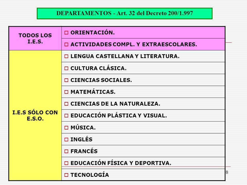 8 DEPARTAMENTOS - Art. 32 del Decreto 200/1.997 TODOS LOS I.E.S. ORIENTACIÓN. ACTIVIDADES COMPL. Y EXTRAESCOLARES. I.E.S SÓLO CON E.S.O. LENGUA CASTEL