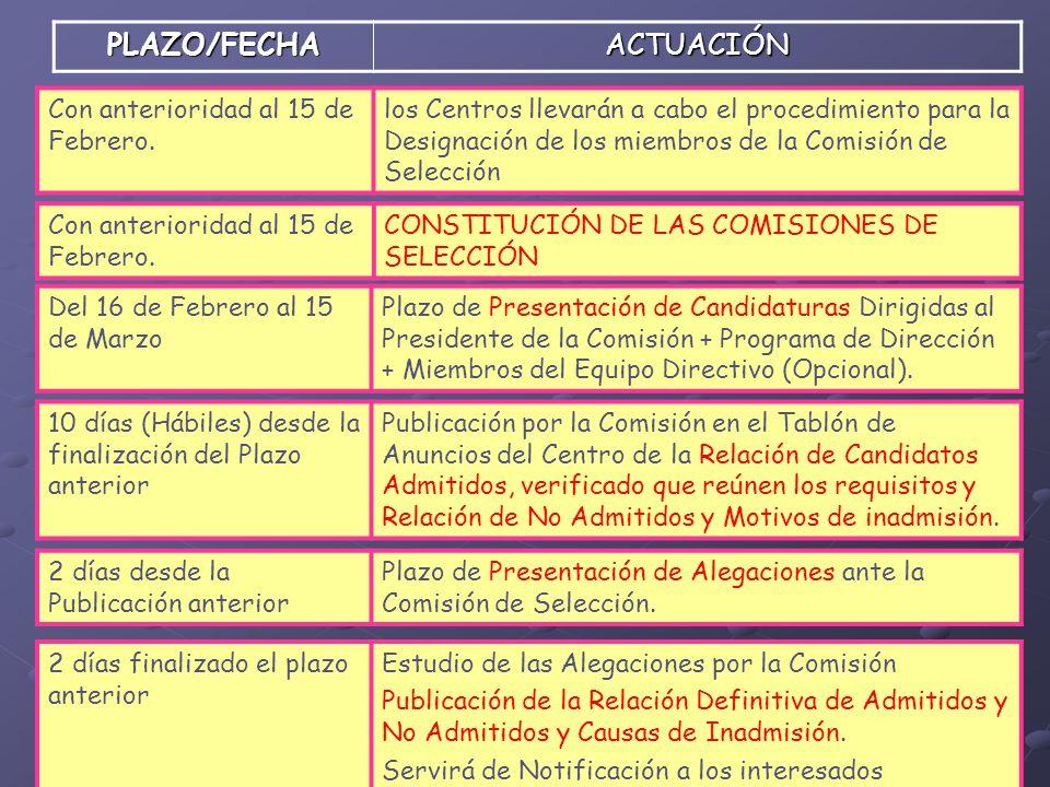 PLAZO/FECHAACTUACIÓN Con anterioridad al 15 de Febrero. los Centros llevarán a cabo el procedimiento para la Designación de los miembros de la Comisió