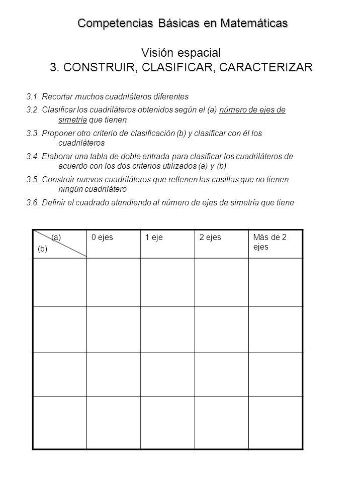 Visión espacial 3.CONSTRUIR, CLASIFICAR, CARACTERIZAR 3.1.