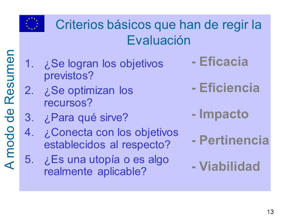 13 1.¿Se logran los objetivos previstos. 2.¿Se optimizan los recursos.