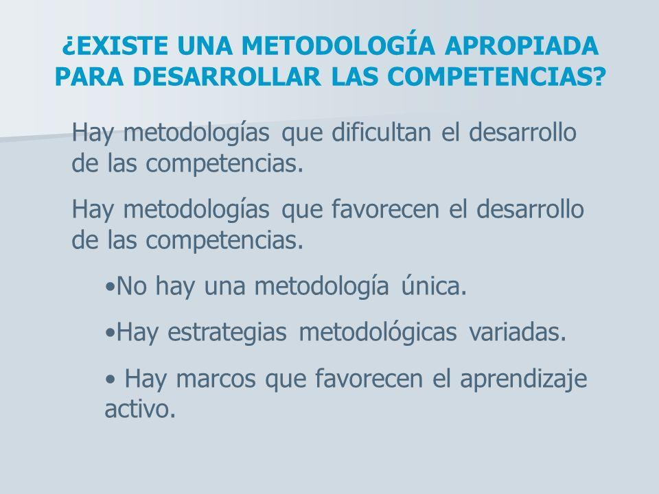 ¿EXISTE UNA METODOLOGÍA APROPIADA PARA DESARROLLAR LAS COMPETENCIAS? Hay metodologías que dificultan el desarrollo de las competencias. Hay metodologí