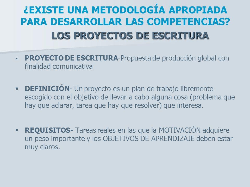 LOS PROYECTOS DE ESCRITURA LOS PROYECTOS DE ESCRITURA PROYECTO DE ESCRITURA-Propuesta de producción global con finalidad comunicativa DEFINICIÓN- Un p