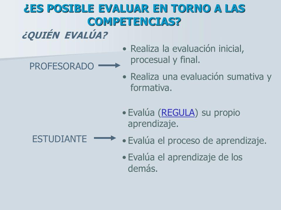 ¿QUIÉN EVALÚA? PROFESORADO ESTUDIANTE Realiza la evaluación inicial, procesual y final. Realiza una evaluación sumativa y formativa. Evalúa (REGULA) s