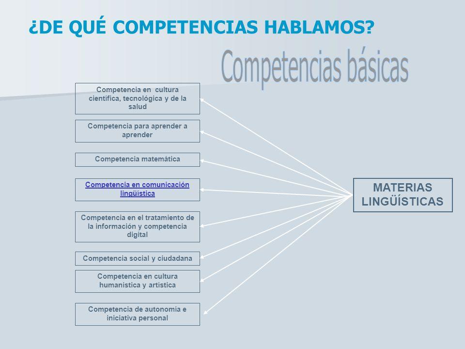 Competencia en comunicación lingüística Competencia social y ciudadana Competencia para aprender a aprender Competencia en el tratamiento de la información y competencia digital Competencia en cultura científica, tecnológica y de la salud Competencia matemática Competencia de autonomía e iniciativa personal Competencia en cultura humanística y artística MATERIAS LINGÜÍSTICAS ¿DE QUÉ COMPETENCIAS HABLAMOS?
