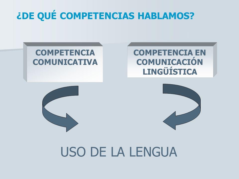 COMPETENCIA COMUNICATIVA COMPETENCIA EN COMUNICACIÓN LINGÜÍSTICA USO DE LA LENGUA ¿DE QUÉ COMPETENCIAS HABLAMOS?
