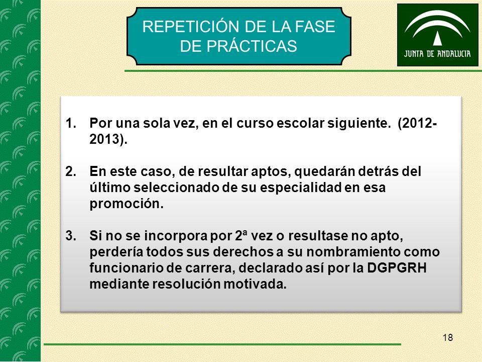 REPETICIÓN DE LA FASE DE PRÁCTICAS 1.Por una sola vez, en el curso escolar siguiente. (2012- 2013). 2.En este caso, de resultar aptos, quedarán detrás