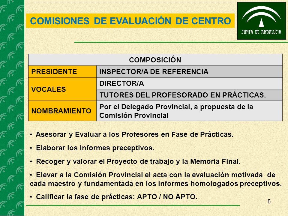 COMISIONES DE EVALUACIÓN DE CENTRO COMPOSICIÓN PRESIDENTEINSPECTOR/A DE REFERENCIA VOCALES DIRECTOR/A TUTORES DEL PROFESORADO EN PRÁCTICAS. NOMBRAMIEN