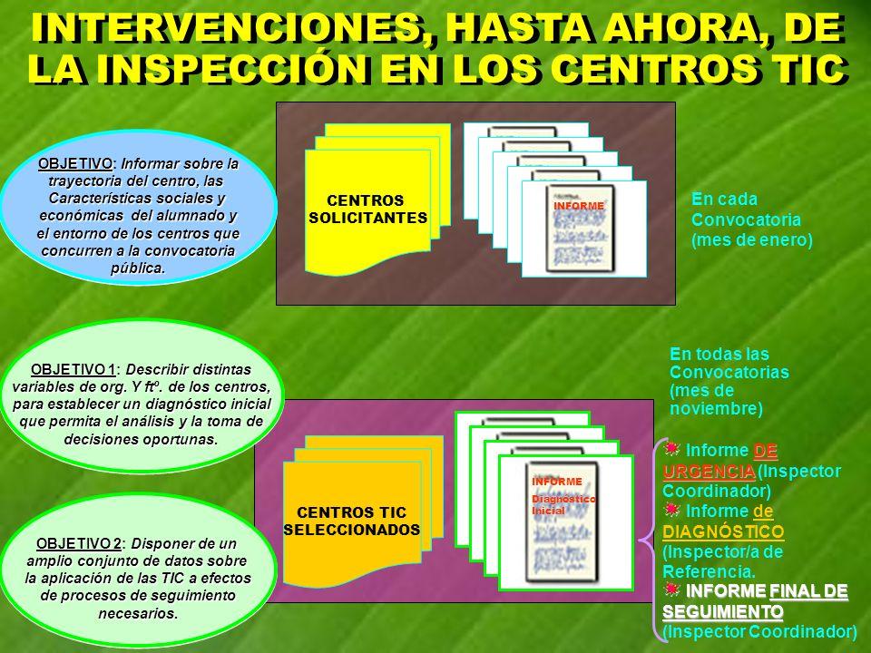 INTERVENCIONES, HASTA AHORA, DE LA INSPECCIÓN EN LOS CENTROS TIC INTERVENCIONES, HASTA AHORA, DE LA INSPECCIÓN EN LOS CENTROS TIC OBJETIVOInformar sob