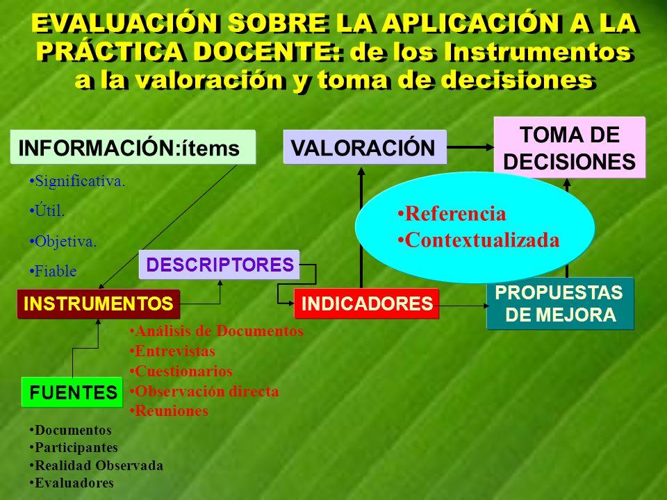 INFORMACIÓN:ítemsVALORACIÓN TOMA DE DECISIONES INSTRUMENTOS PROPUESTAS DE MEJORA INDICADORES FUENTES Análisis de Documentos Entrevistas Cuestionarios