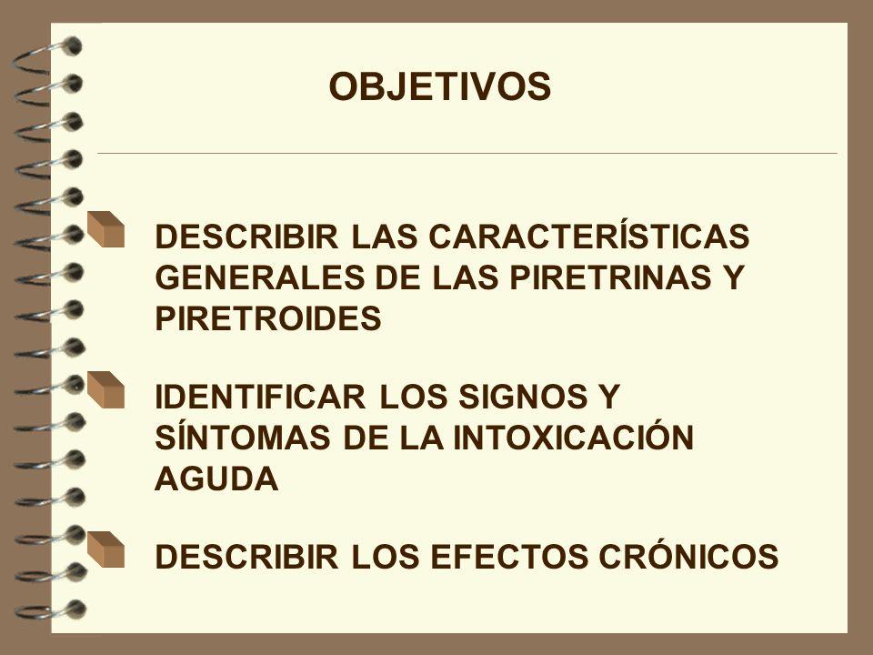 DIGESTIVADÉRMICA (Mayor en piel dañada) Vías de absorción TOXICOCINÉTICA DE PIRETRINAS Y PIRETROIDES RESPIRATORIA