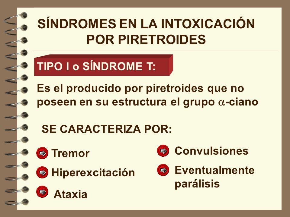 SÍNDROMES EN LA INTOXICACIÓN POR PIRETROIDES TIPO I o SÍNDROME T: Es el producido por piretroides que no poseen en su estructura el grupo -ciano SE CA